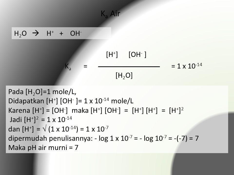 Ka Air H2O  H+ + OH- Ka = [H+] [OH- ] [H2O] = 1 x 10-14